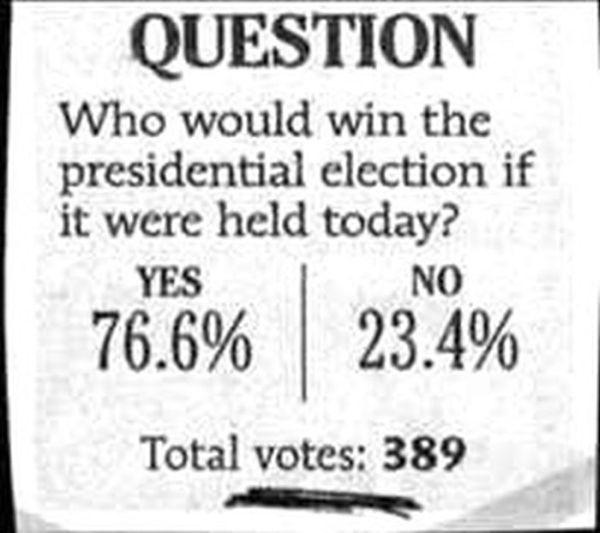 Trust me, I'm a newspaper poll